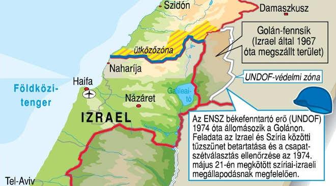 Izrael: a Golán-fennsík örökre Izrael része marad