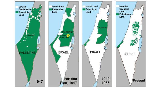 A palesztin területek csökkenése