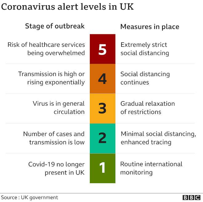 Koronavírus színkód